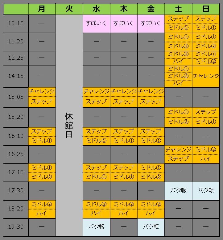 東川口店の週間スケジュール