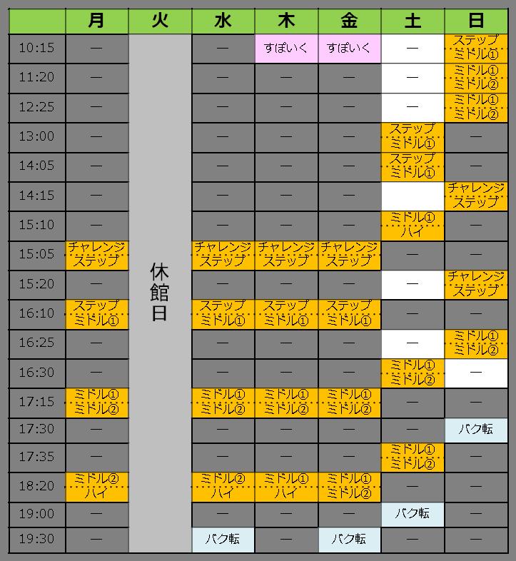 イオンタウン野田七光台校の週間スケジュール
